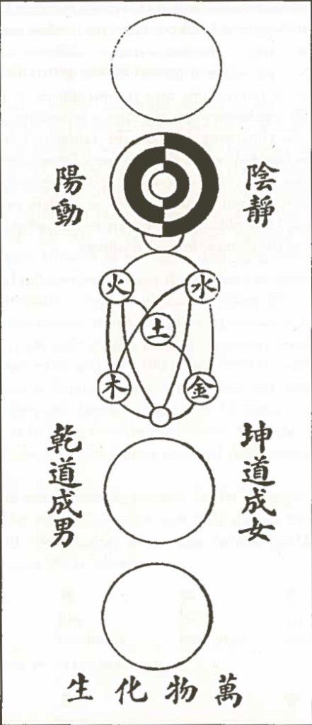 taiji_zhou_dunyi-1